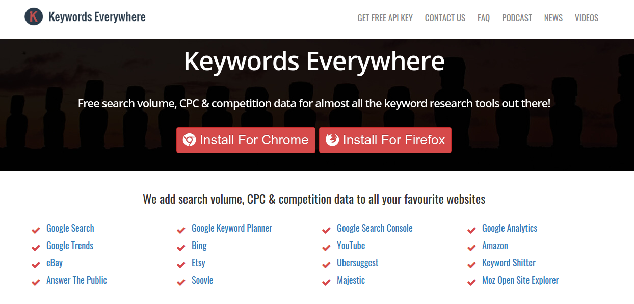 Keywords Everywhere keyword research tool